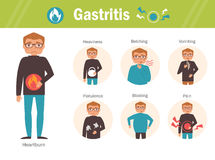 gastrite Heartburn, pesantezza royalty illustrazione gratis