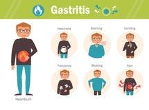 gastrite Heartburn, poids Images libres de droits