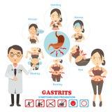 gastritis stock illustrationer