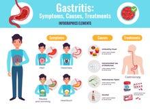 Gastritis Infographic Poster stock illustration