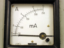 Gauge. Electrical gauge Royalty Free Stock Images