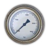gauge arkivfoton