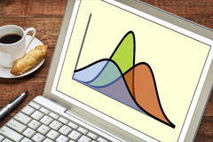Gausian (bell) curves on laptop Stock Images