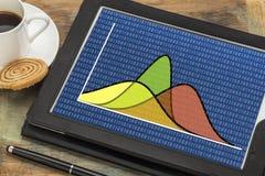 Gausian (bell) curves on tablet Stock Photos