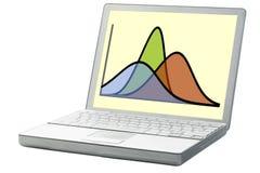 Gausian (klok) krommen op laptop stock afbeelding