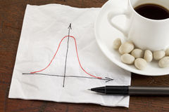 Gaussian (bell) curve Stock Photography