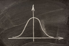Gaussian or bell curve on a blackboard stock images