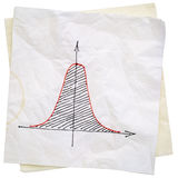 Gaussian bell curve on napkin Royalty Free Stock Photos