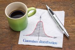 Gaussian bell distribution curve on napkin Royalty Free Stock Images