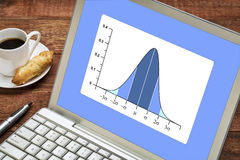 Gaussian, bell or normal distribution curve Royalty Free Stock Photo