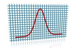 Gaussian Curve Royalty Free Stock Photos