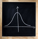Gaussian Curve. Gaussian, bell or normal distribution curve sketched with white chalk on a blackboard. Object isolated on white background Stock Images