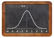 Gaussian funktion på svart tavla royaltyfri bild