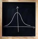 Gaussian kurva Arkivbilder