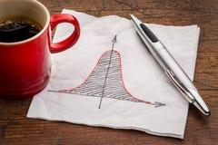 Gaussian kurva (för klocka) på servett arkivfoto