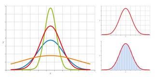 Gaussian normal fördelning stock illustrationer