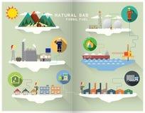 Gaz naturalny grafika ilustracji