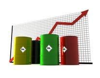 Gazoline e grafico Fotografia Stock