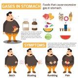 Gazy w żołądka infographics zdrowie pojęciu objawy i funda ilustracji