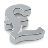 GBP Stock Photos