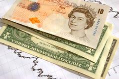 GBP/USD, taxa de câmbio. Fotos de Stock
