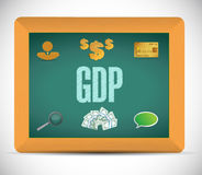 Gdp business icons chalkboard sign Stock Photos