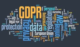 GDPR欧洲 免版税图库摄影