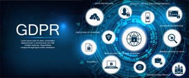 GDPR-begrepp Id? av dataskydd vektor illustrationer