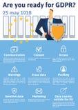 GDPR-begreppsillustration Reglering för skydd för allmänna data Skyddet av personliga data, kontrollistainfographics royaltyfri illustrationer