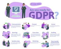 GDPR concept illustration. General Data Protection Regulation. The protection of personal data, checklist infographics vector illustration