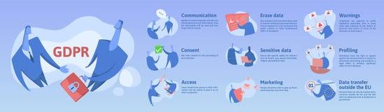 GDPR-conceptenillustratie Algemene Gegevensbeschermingverordening De bescherming van persoonsgegevens, controlelijstinfographics stock illustratie