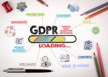 GDPR Concetto generale di regolamento di protezione dei dati immagini stock libere da diritti