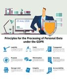 GDPR concept illustration. Principles for the Processing of Personal Data under the GDPR. General Data Protection. GDPR, DSGVO, RGPD concept, illustration Stock Image