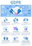 GDPR-Konzeptillustration Allgemeine Daten-Schutz-Regelung Schutz Personenbezogener Daten Vektordesignschablone von lizenzfreie abbildung