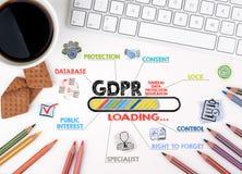 GDPR Regulamento geral da proteção de dados, conceito do negócio Imagem de Stock