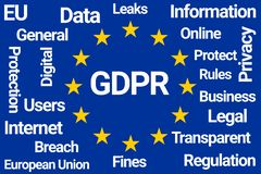 GDPR Word Cloud. General Data Protection Regulation GDPR Word Cloud on White Background vector illustration