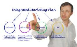 Geïntegreerd Marketing Plan stock foto's