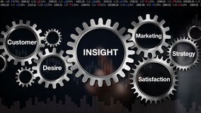 Gear with keyword, Customer, Desire, Satisfaction, Marketing, Strategy, Businessman touch screen 'INSIGHT'