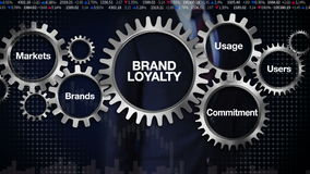Gear with keyword, Markets,Brands, Commitment, Usage, users, Businessman touching 'BRAND LOYALTY' royalty free illustration