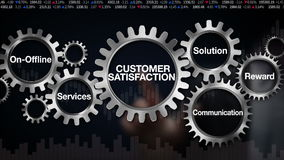 Gear with keyword, On-Offline, Services, Solution, Reward, Communication, Businessman touch 'CUSTOMER SATISFACTION'