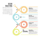 Gear Routing Infographic Stock Photography