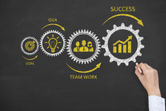 Gear Solution Success Concepts on Blackboard Stock Images