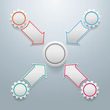 4 Gears With 4 Arrows With Centre Royalty Free Stock Photo