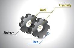 Gears diagrammet för idédiagramillustrationen Arkivfoto