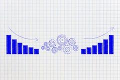 Gearwheel mechanizm obraca negatywnego przyrosta wynika w positiv Zdjęcia Stock