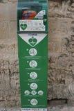 Geautomatiseerde Externe Defibrillators stock fotografie
