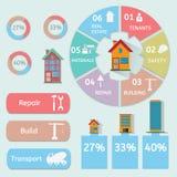 Gebäude infographics vektor abbildung