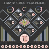 Gebäude Infographics-Ikonen eingestellt lizenzfreie abbildung