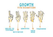 Geben Sie Vorschläge für Wachstum, Ikonographie stock abbildung