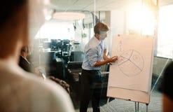 Gebende Exekutivdarstellung zum Mitarbeiter über Flip-Chart stockbilder